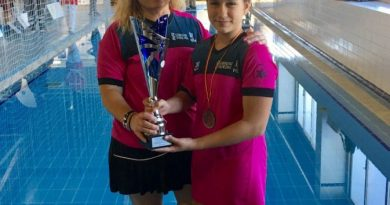 Campeonato de España de Promesas Paralímpicas de natación
